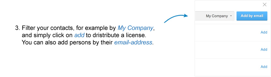 Filter your contacts, for example by 'My Company', and simply click on 'add' to distribute a license. You can also add persons by their 'email-address'.